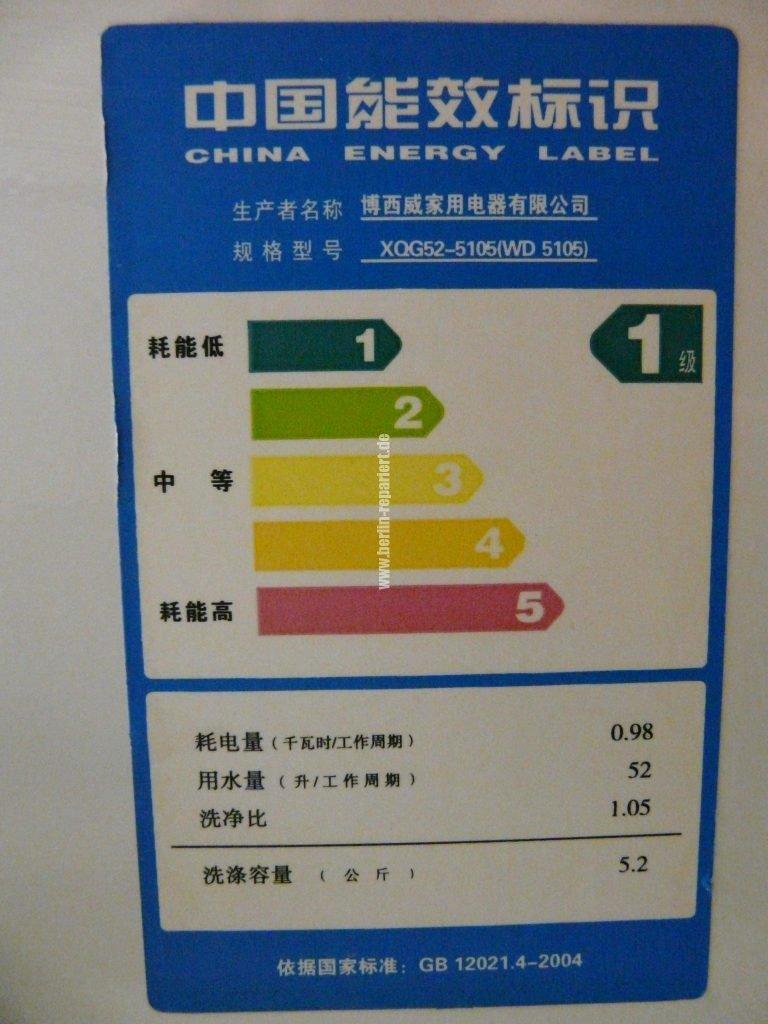siemens-energieefizienz-aus-china-3